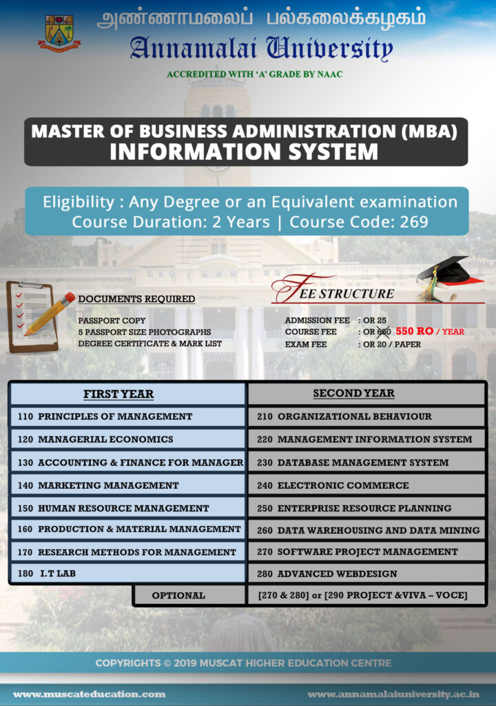 MBA Information System
